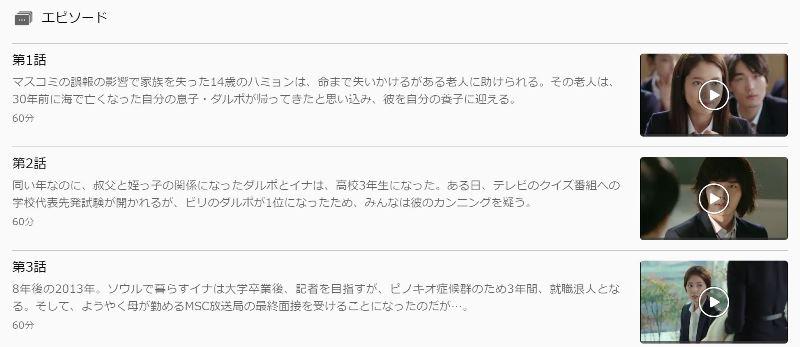 U-NEXTではピノキオの全話が日本語字幕で視聴できる