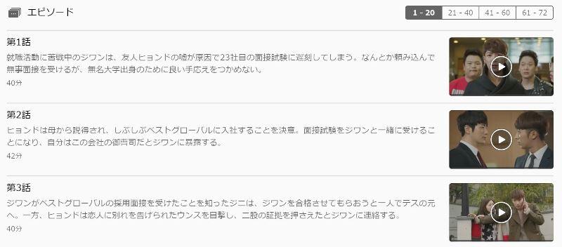 U-NEXTなら青い鳥の輪舞の動画全話を日本語字幕で視聴可能